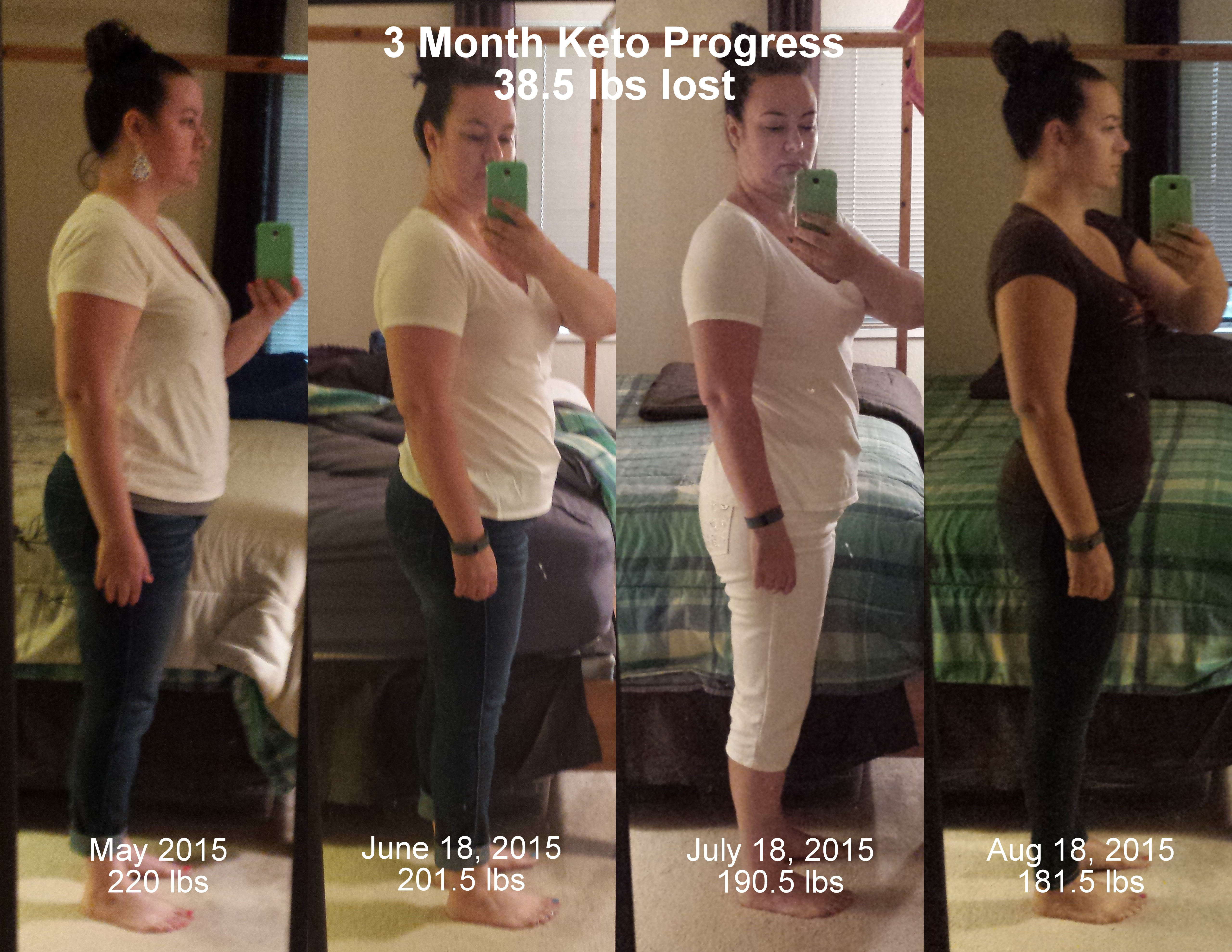 3 Month Update on My Ketogenic Diet Experiment | Keto Carole